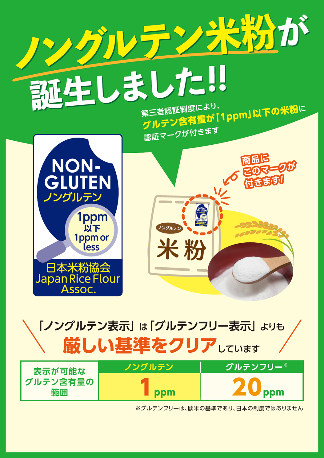 米粉用途別基準イメージ2